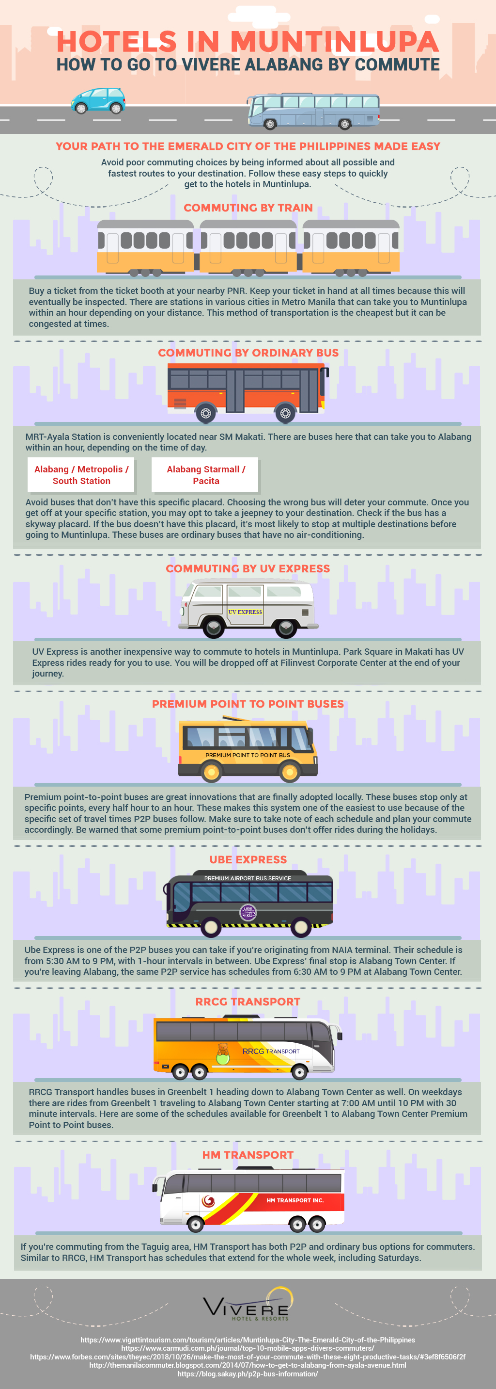 Infographics - Hotels in Muntinlupa – How to go to Vivere Alabang by commute